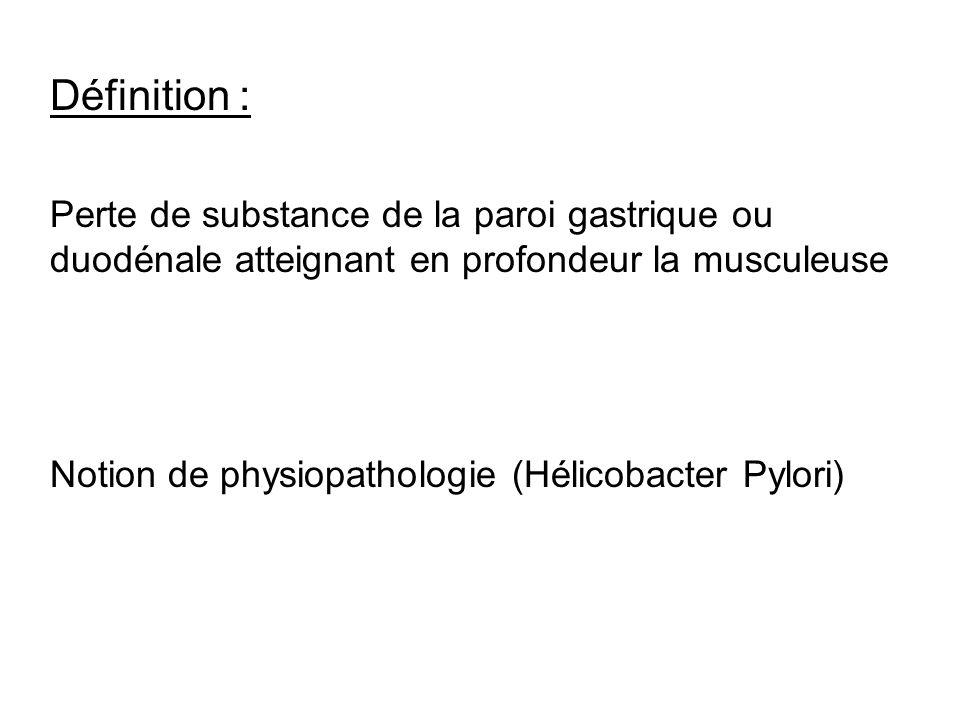 Définition : Perte de substance de la paroi gastrique ou duodénale atteignant en profondeur la musculeuse Notion de physiopathologie (Hélicobacter Pyl