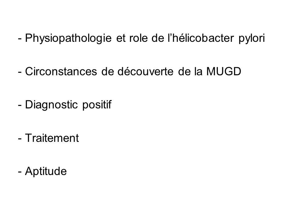 CAT en cas de non éradication de lHP : Résistances selon les antibiotiques 2 ème ligne: métronidazol amoxycilline IPP 14 j 3 ème ligne: Antibioiogramme
