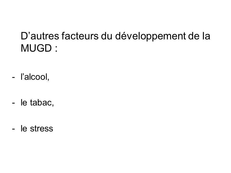 Dautres facteurs du développement de la MUGD : -lalcool, -le tabac, -le stress