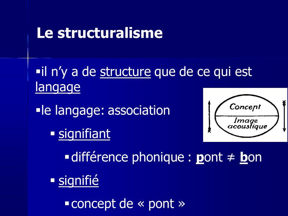 il ny a de structure que de ce qui est langage le langage: association signifiant différence phonique : pont bon signifié concept de « pont » Le struc