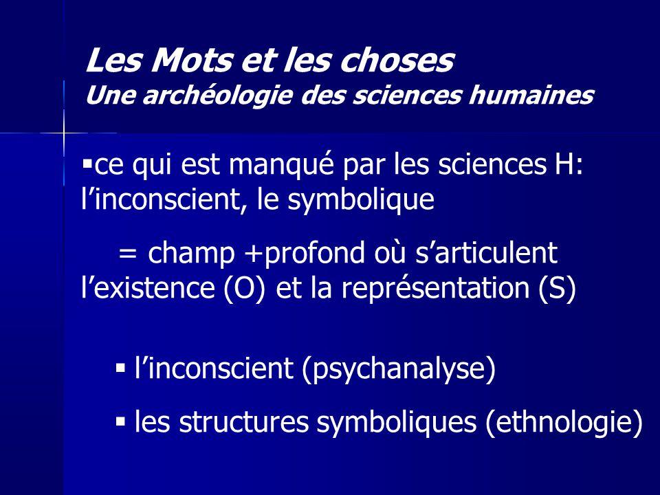 ce qui est manqué par les sciences H: linconscient, le symbolique = champ +profond où sarticulent lexistence (O) et la représentation (S) linconscient