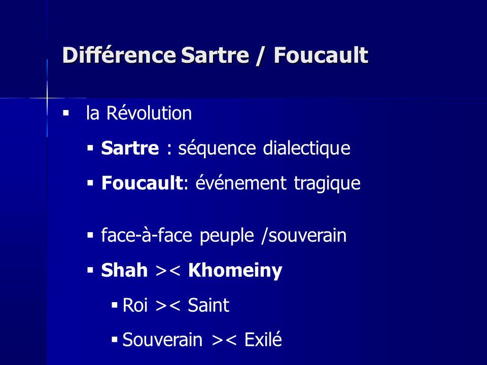 la Révolution Sartre : séquence dialectique Foucault: événement tragique face-à-face peuple /souverain Shah >< Khomeiny Roi >< Saint Souverain >< Exil