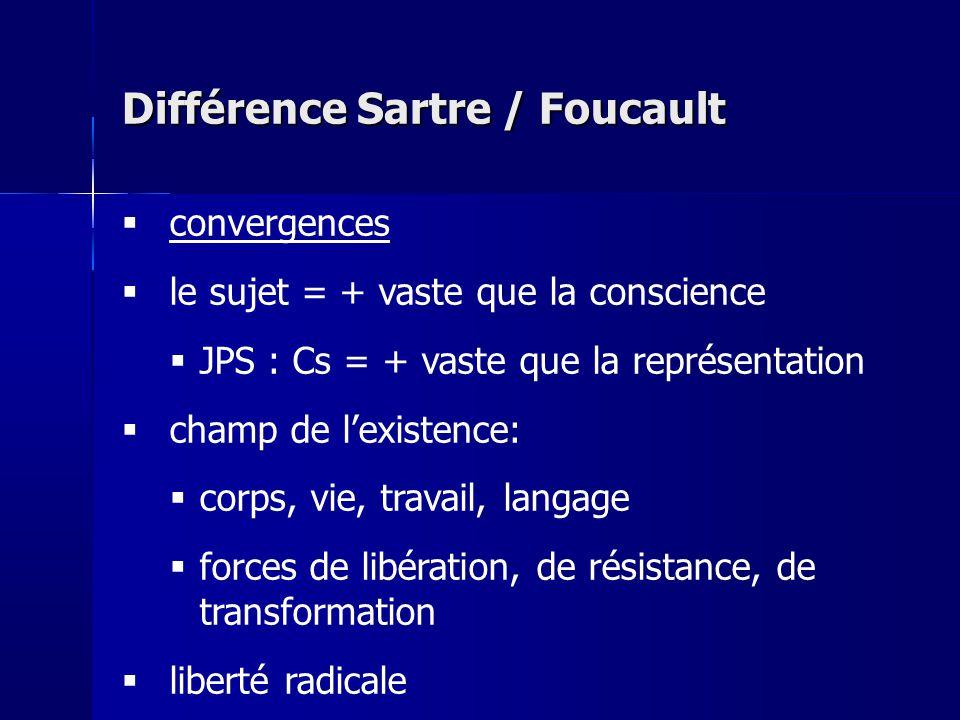 convergences le sujet = + vaste que la conscience JPS : Cs = + vaste que la représentation champ de lexistence: corps, vie, travail, langage forces de