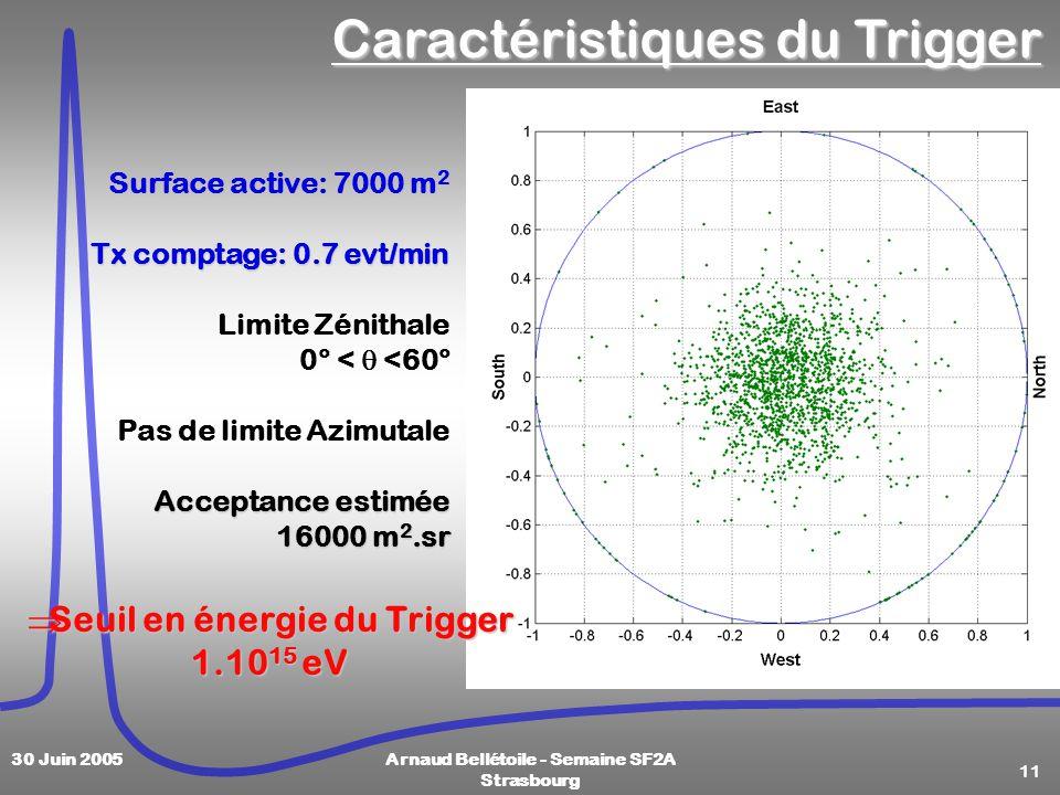 11 30 Juin 2005Arnaud Bellétoile - Semaine SF2A Strasbourg Caractéristiques du Trigger Surface active: 7000 m 2 Tx comptage: 0.7 evt/min Limite Zénithale 0° < <60° Pas de limite Azimutale Acceptance estimée 16000 m 2.sr Seuil en énergie du Trigger Seuil en énergie du Trigger 1.10 15 eV
