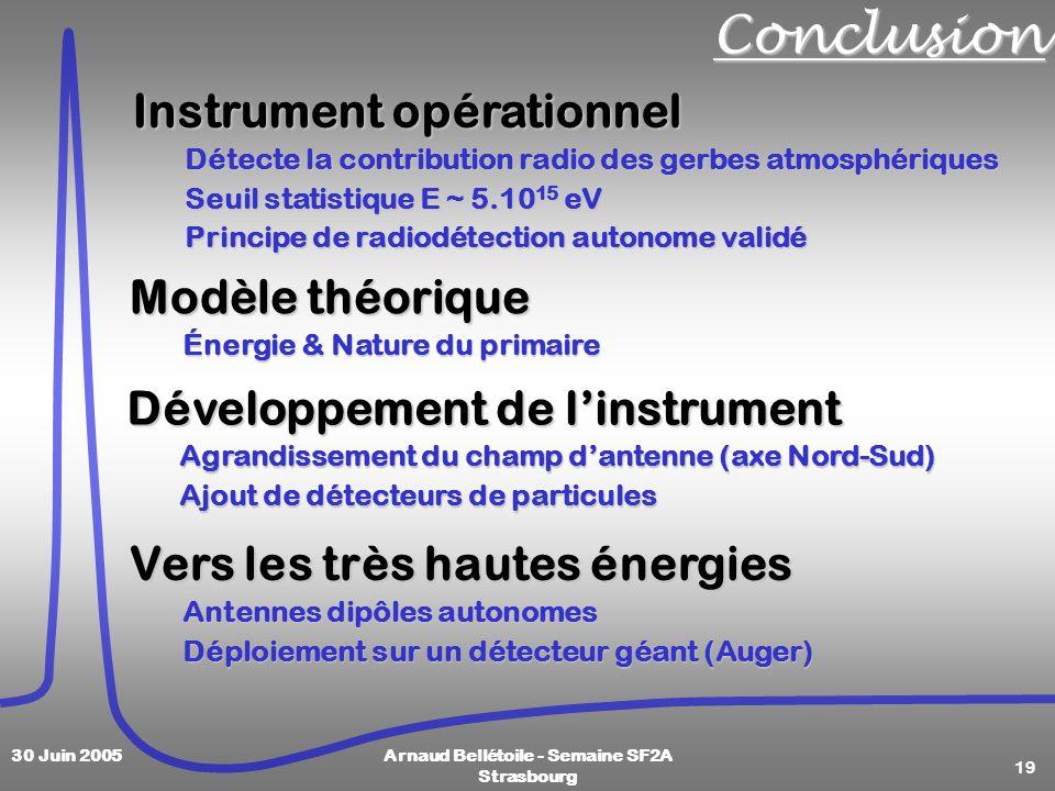 19 30 Juin 2005Arnaud Bellétoile - Semaine SF2A StrasbourgConclusion Instrument opérationnel Détecte la contribution radio des gerbes atmosphériques S