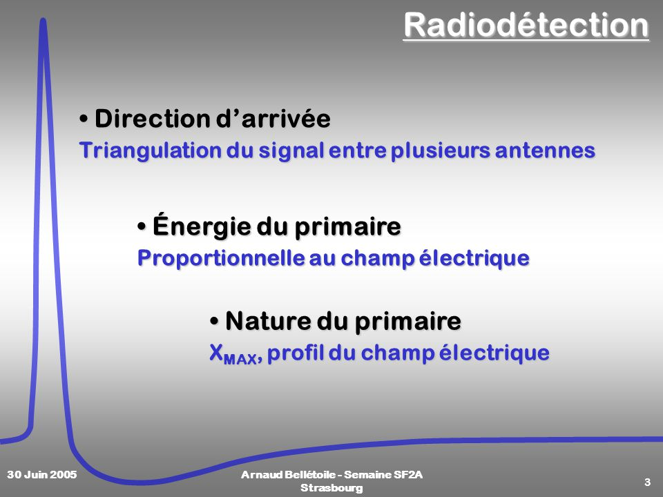 3 30 Juin 2005Arnaud Bellétoile - Semaine SF2A StrasbourgRadiodétection Direction darrivée Direction darrivée Triangulation du signal entre plusieurs antennes Énergie du primaire Énergie du primaire Proportionnelle au champ électrique Nature du primaire Nature du primaire X MAX, profil du champ électrique