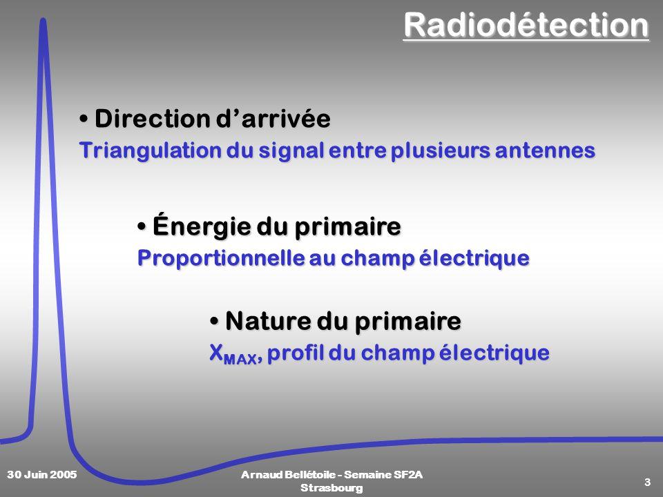 3 30 Juin 2005Arnaud Bellétoile - Semaine SF2A StrasbourgRadiodétection Direction darrivée Direction darrivée Triangulation du signal entre plusieurs