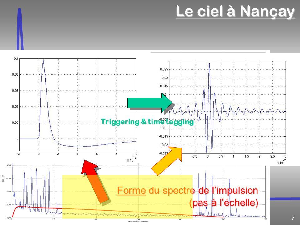 7 30 Juin 2005Arnaud Bellétoile - Semaine SF2A Strasbourg Nançay 1-120 MHz Nantes 1-120 MHz Forme du spectre de limpulsion (pas à léchelle) Triggering & time tagging Le ciel à Nançay