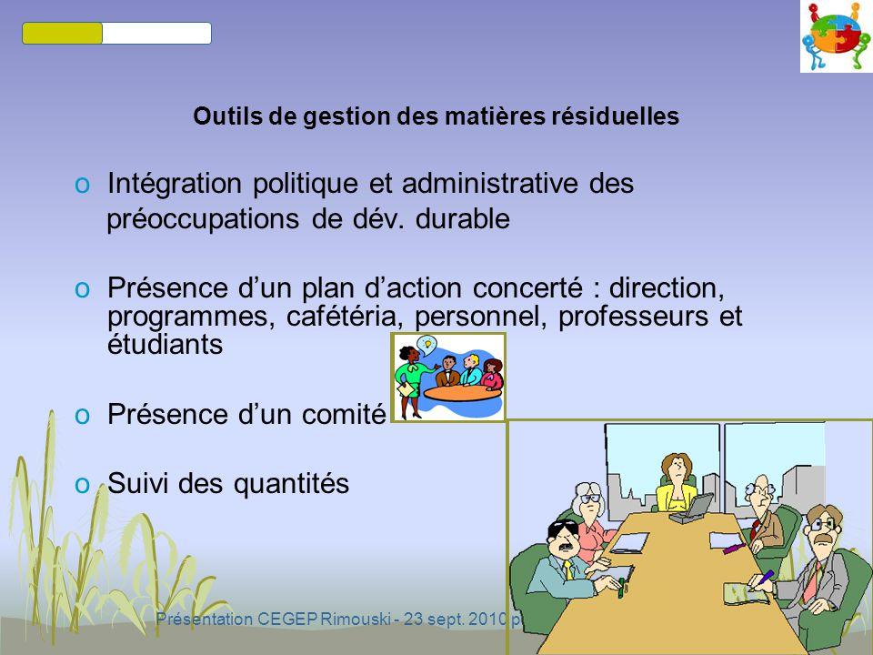 Présentation CEGEP Rimouski - 23 sept. 2010 par Marc-Eddy JONATHAS Au sein dune institution Caractérisation des matières Mettre en œuvre 3RV-E : Sensi