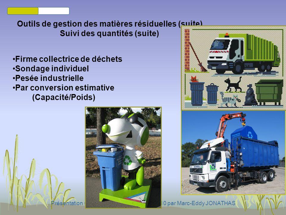 Présentation CEGEP Rimouski - 23 sept. 2010 par Marc-Eddy JONATHAS Outils de gestion des matières résiduelles (suite) Portrait des matières résiduelle