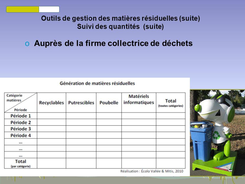 Présentation CEGEP Rimouski - 23 sept. 2010 par Marc-Eddy JONATHAS Outils de gestion des matières résiduelles (suite) Suivi des quantités (suite) Firm