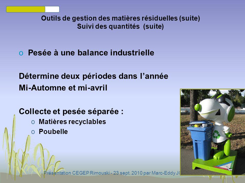Présentation CEGEP Rimouski - 23 sept. 2010 par Marc-Eddy JONATHAS oSondage individuel Demande à un échantillon de personnes de noter les déchets géné
