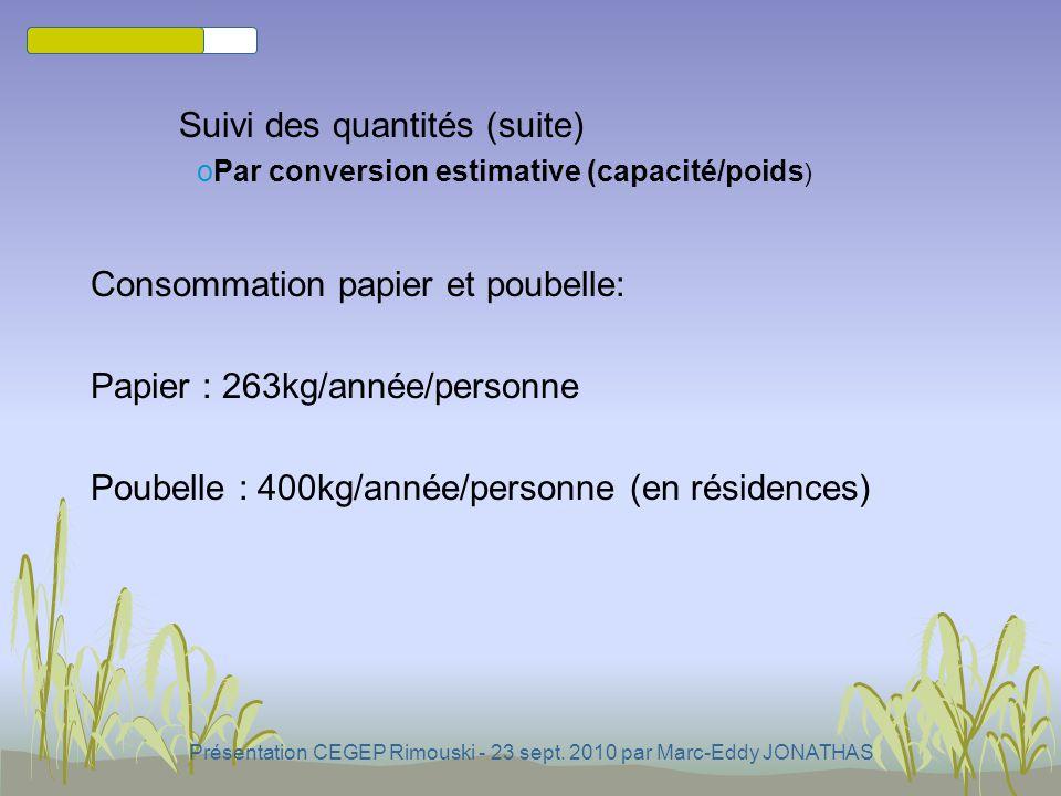 Présentation CEGEP Rimouski - 23 sept. 2010 par Marc-Eddy JONATHAS Suivi des quantités (suite) oPar conversion estimative (capacité/poids)