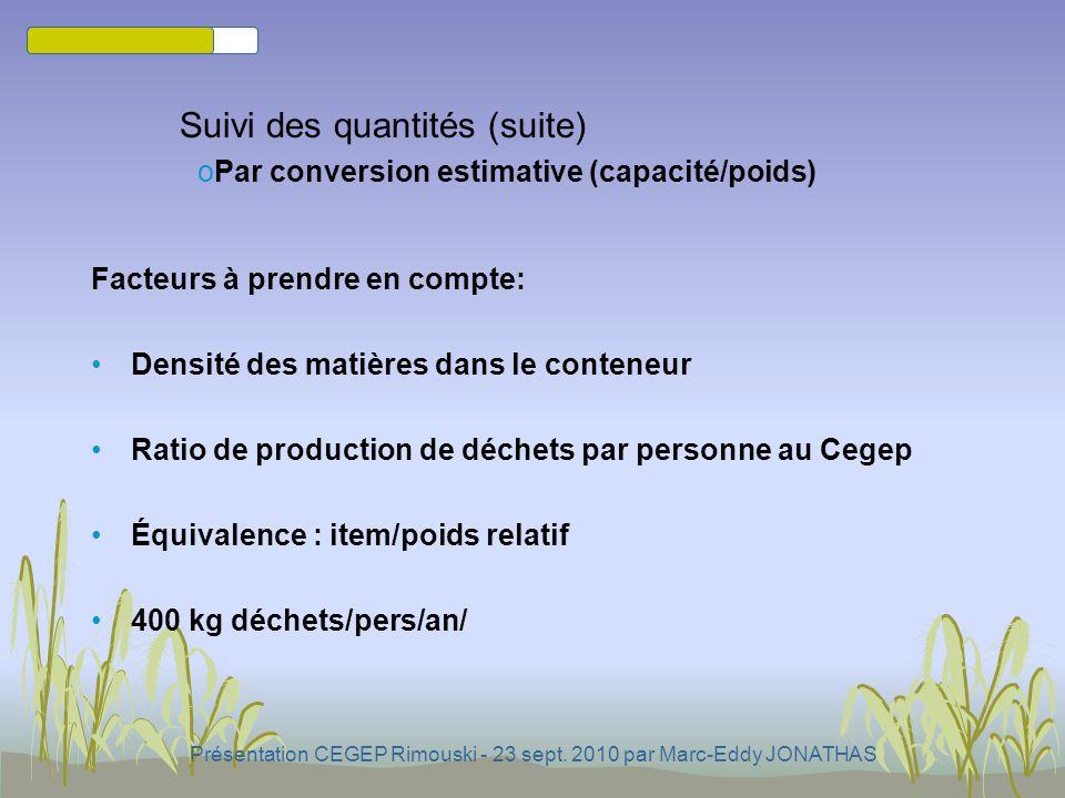 Présentation CEGEP Rimouski - 23 sept. 2010 par Marc-Eddy JONATHAS Suivi des quantités (suite) oPar conversion estimative (capacité/poids ) Consommati