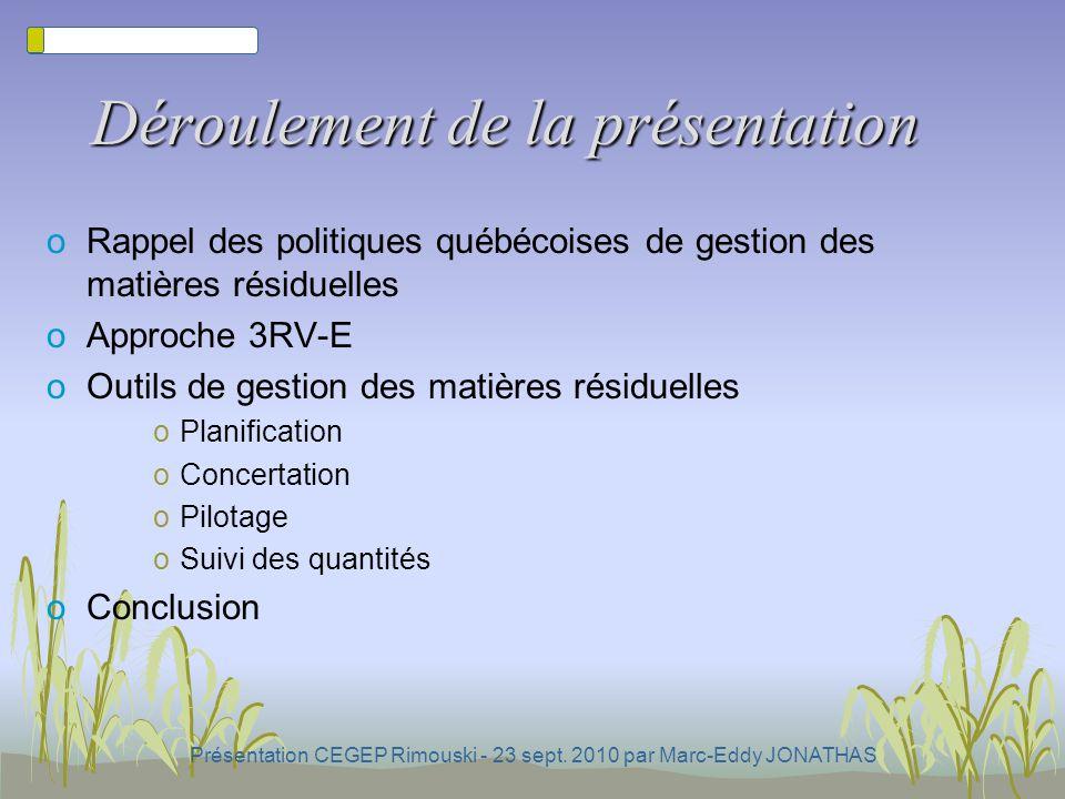 Suivi quantitatif des matières résiduelles en milieu institutionnel Par Marc-Eddy JONATHAS, M. Sc. Écolo Vallée & Mitis Organisme environnemental MRC
