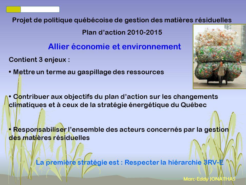 Objectifs-Politique de gestion des matières résiduelles (1998-2008) Politique Atteint en 2008 Secteur municipal 60%39% Secteur industriel, commercial