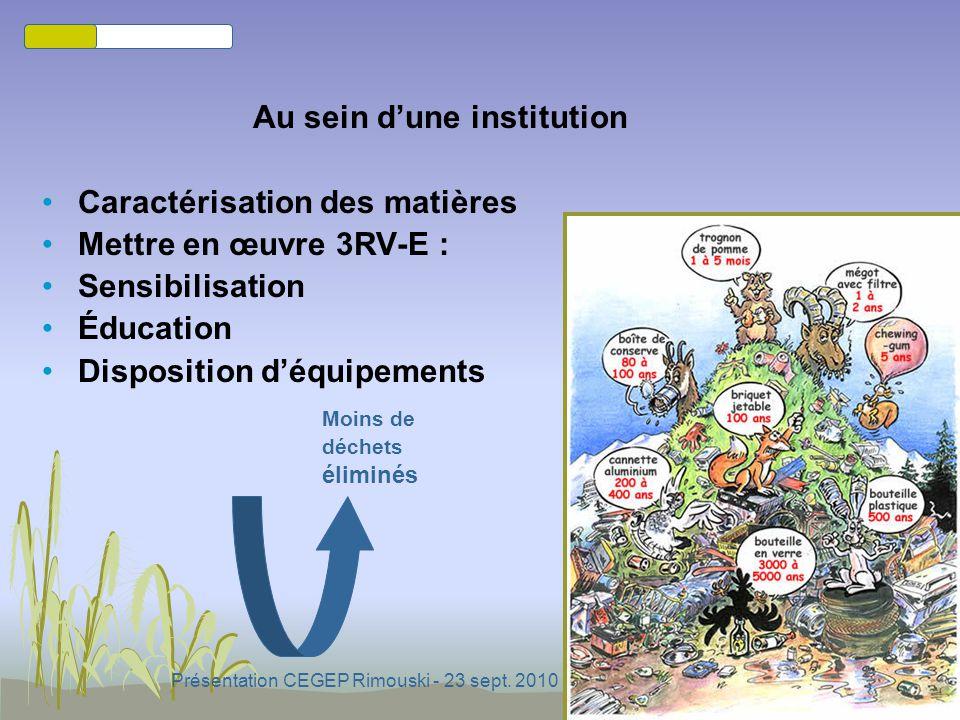 Approche de gestion des matières résiduelles Par 3RV-E 1- Réduire à la source 2- Réemploi 3- Recycler 4- Valoriser 5- Eliminer «Utiliser au maximum le