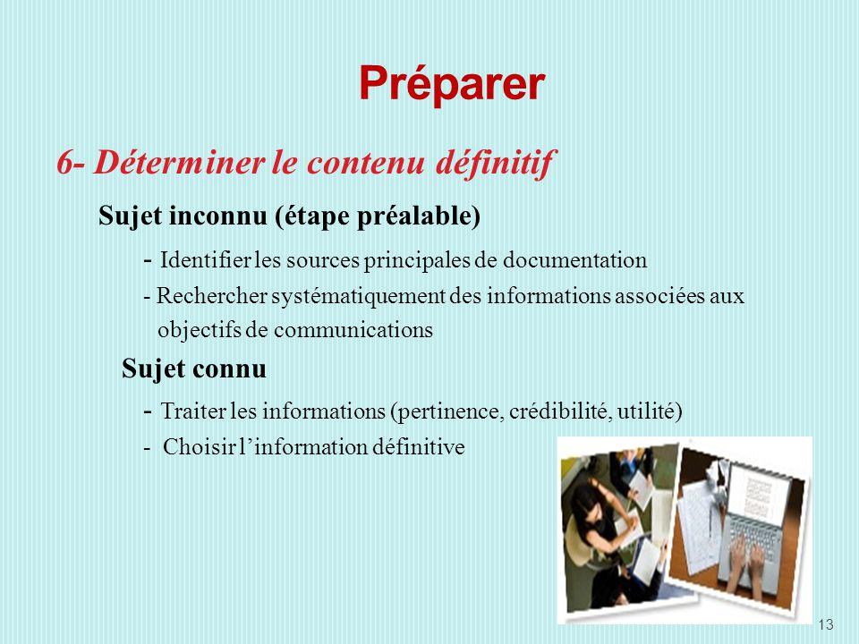 Préparer 6- Déterminer le contenu définitif Sujet inconnu (étape préalable) - Identifier les sources principales de documentation - Rechercher systématiquement des informations associées aux objectifs de communications Sujet connu - Traiter les informations (pertinence, crédibilité, utilité) - Choisir linformation définitive 13