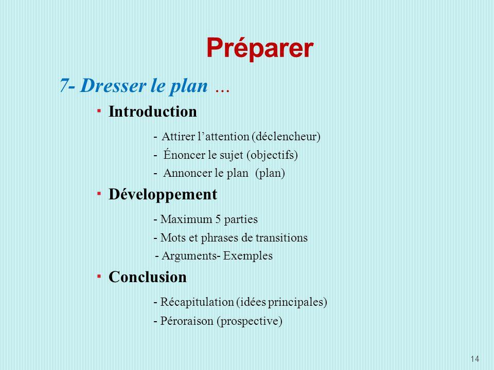 Préparer 7- Dresser le plan … Introduction - Attirer lattention (déclencheur) - Énoncer le sujet (objectifs) - Annoncer le plan (plan) Développement - Maximum 5 parties - Mots et phrases de transitions - Arguments- Exemples Conclusion - Récapitulation (idées principales) - Péroraison (prospective) 14