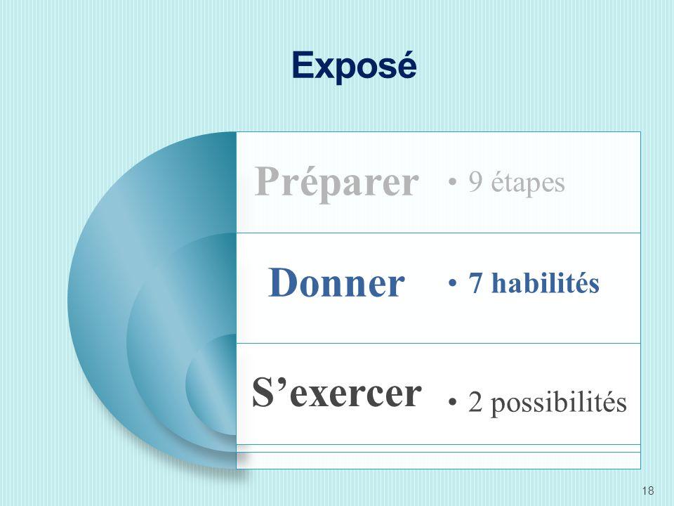 Exposé 18 Préparer Donner Sexercer 9 étapes 7 habilités 2 possibilités