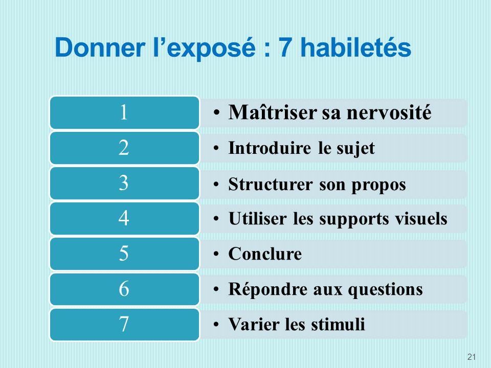 Donner lexposé : 7 habiletés Maîtriser sa nervosité 1 Introduire le sujet 2 Structurer son propos 3 Utiliser les supports visuels 4 Conclure 5 Répondre aux questions 6 Varier les stimuli 7 21
