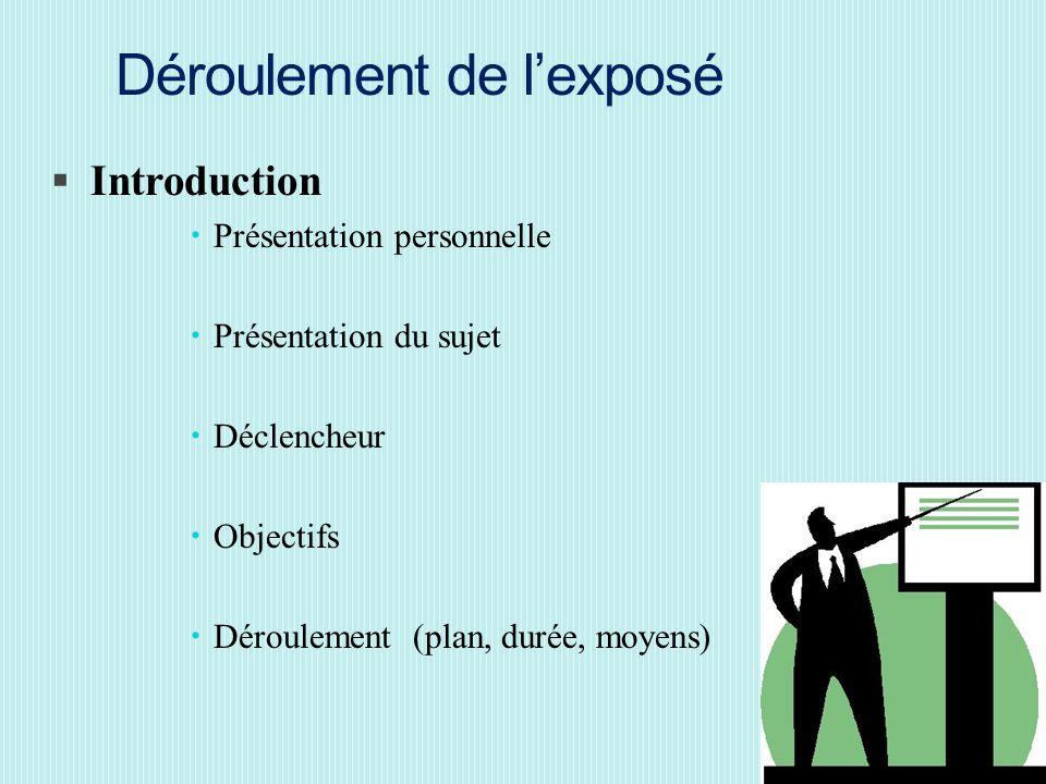 Déroulement de lexposé Introduction Présentation personnelle Présentation du sujet Déclencheur Objectifs Déroulement (plan, durée, moyens) 23