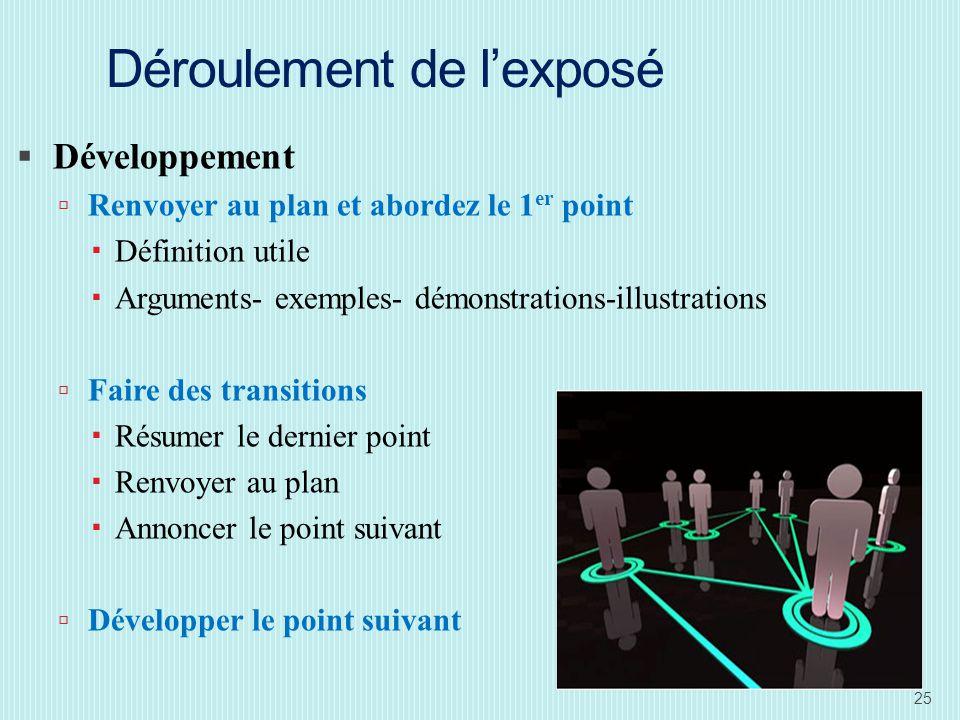 Déroulement de lexposé Développement Renvoyer au plan et abordez le 1 er point Définition utile Arguments- exemples- démonstrations-illustrations Faire des transitions Résumer le dernier point Renvoyer au plan Annoncer le point suivant Développer le point suivant 25