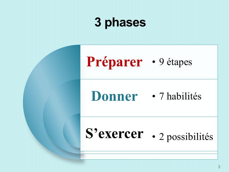 3 phases Préparer Donner Sexercer 9 étapes 7 habilités 2 possibilités 3