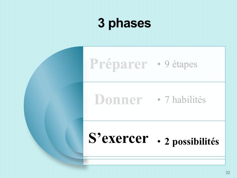3 phases Préparer Donner Sexercer 9 étapes 7 habilités 2 possibilités 32