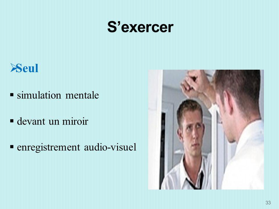 Sexercer 33 Seul simulation mentale devant un miroir enregistrement audio-visuel