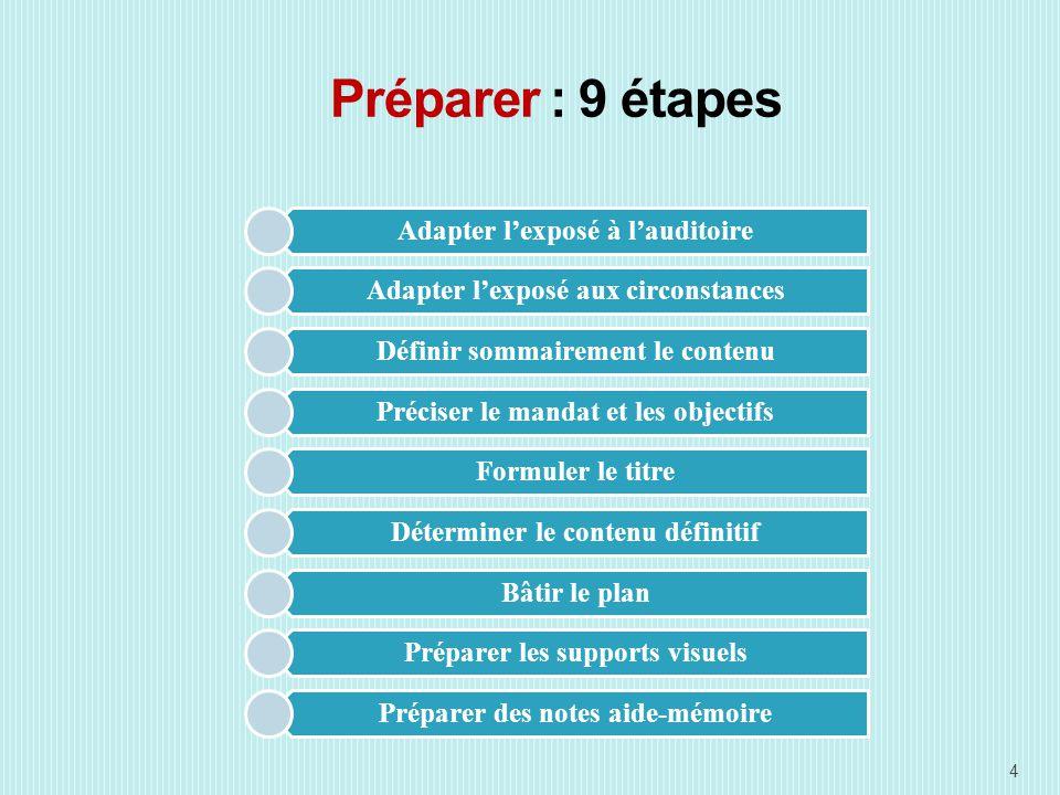 Préparer : 9 étapes Adapter lexposé à lauditoire Adapter lexposé aux circonstances Définir sommairement le contenu Préciser le mandat et les objectifs Formuler le titre Déterminer le contenu définitif Bâtir le plan Préparer les supports visuels Préparer des notes aide-mémoire 4