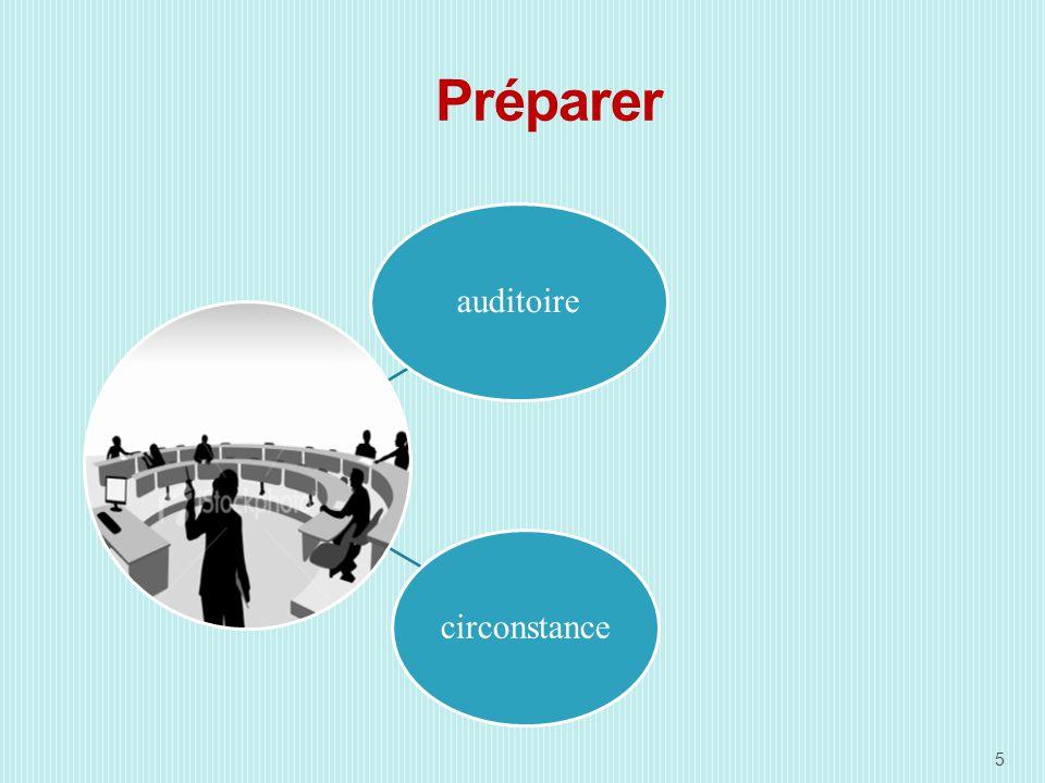 Préparer 5 auditoirecirconstance