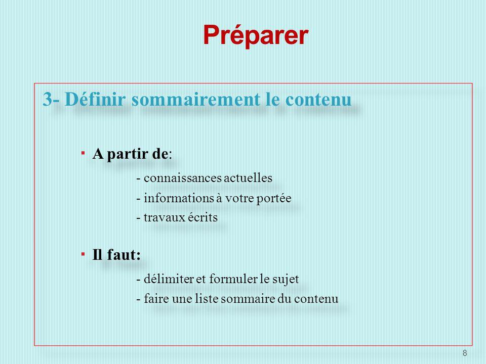 Préparer 3- Définir sommairement le contenu A partir de: - connaissances actuelles - informations à votre portée - travaux écrits Il faut: - délimiter et formuler le sujet - faire une liste sommaire du contenu 3- Définir sommairement le contenu A partir de: - connaissances actuelles - informations à votre portée - travaux écrits Il faut: - délimiter et formuler le sujet - faire une liste sommaire du contenu 8