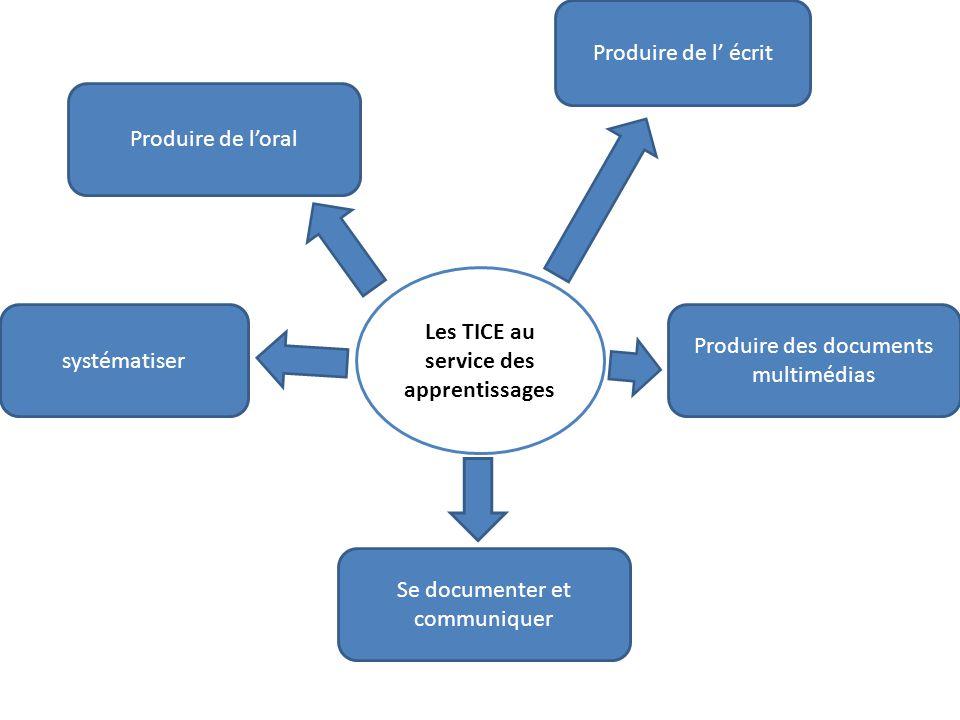 Produire de loral Produire de l écrit Produire des documents multimédias Se documenter et communiquer systématiser Les TICE au service des apprentissages
