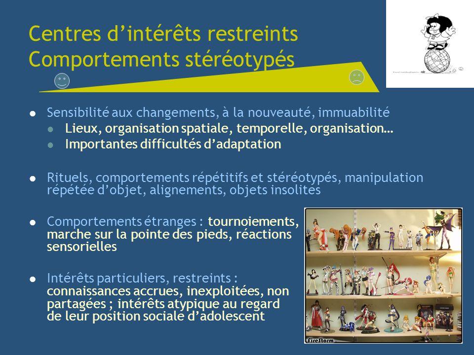 Centres dintérêts restreints Comportements stéréotypés Sensibilité aux changements, à la nouveauté, immuabilité Lieux, organisation spatiale, temporel