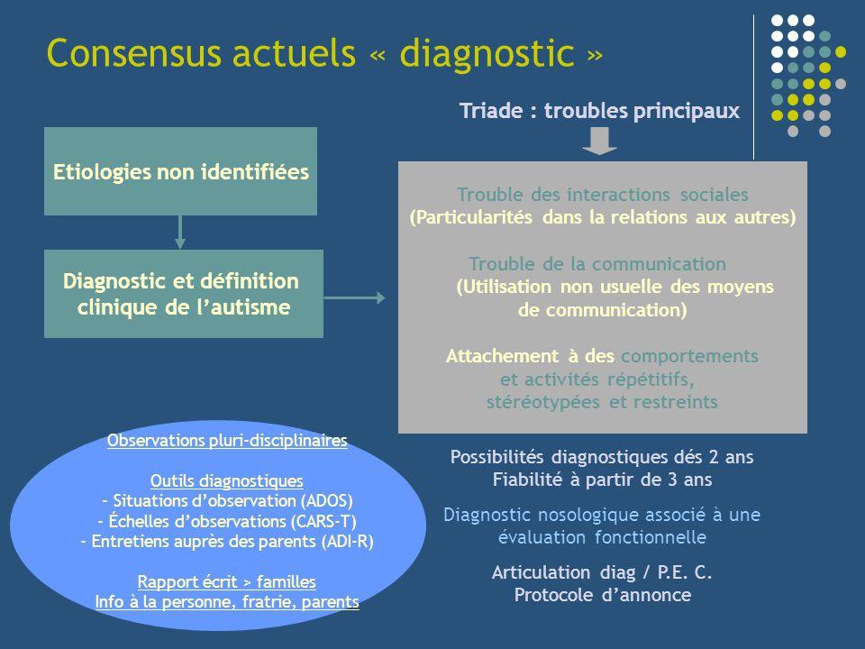 Consensus actuels « diagnostic » Diagnostic et définition clinique de lautisme Etiologies non identifiées Trouble des interactions sociales (Particula