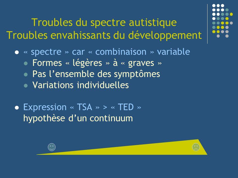 Troubles du spectre autistique Troubles envahissants du développement « spectre » car « combinaison » variable Formes « légères » à « graves » Pas len