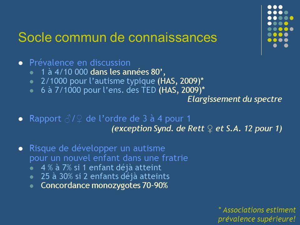 Socle commun de connaissances Prévalence en discussion 1 à 4/10 000 dans les années 80, 2/1000 pour lautisme typique (HAS, 2009)* 6 à 7/1000 pour lens