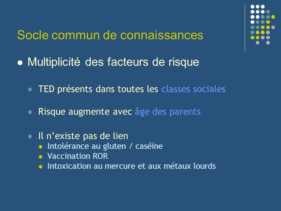 Socle commun de connaissances Multiplicité des facteurs de risque TED présents dans toutes les classes sociales Risque augmente avec âge des parents I