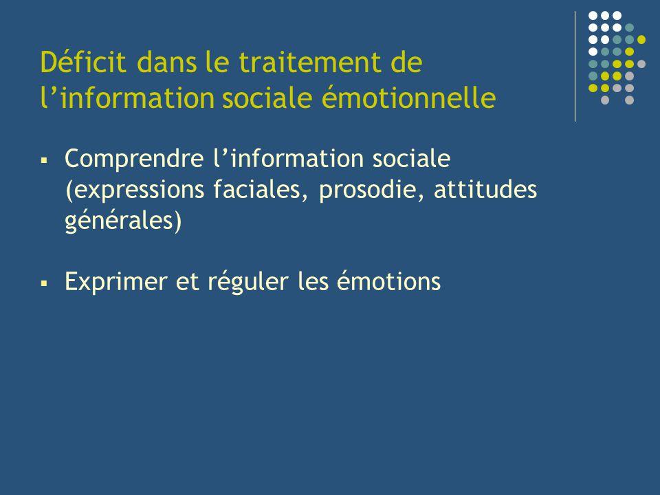 Comprendre linformation sociale (expressions faciales, prosodie, attitudes générales) Exprimer et réguler les émotions Déficit dans le traitement de l