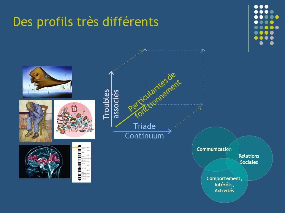 Des profils très différents Triade Continuum Particularités de fonctionnement Troubles associés Communication Relations Sociales Comportement, Intérêt