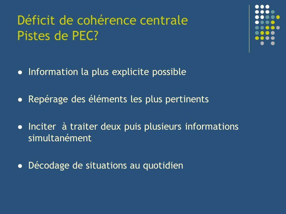 Déficit de cohérence centrale Pistes de PEC? Information la plus explicite possible Repérage des éléments les plus pertinents Inciter à traiter deux p