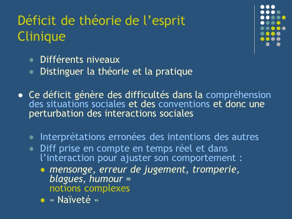 Déficit de théorie de lesprit Clinique Différents niveaux Distinguer la théorie et la pratique Ce déficit génère des difficultés dans la compréhension