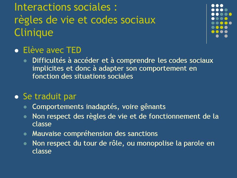 Interactions sociales : règles de vie et codes sociaux Clinique Elève avec TED Difficultés à accéder et à comprendre les codes sociaux implicites et d