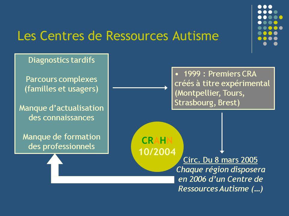 Les Centres de Ressources Autisme 1999 : Premiers CRA créés à titre expérimental (Montpellier, Tours, Strasbourg, Brest) Circ. Du 8 mars 2005 Chaque r