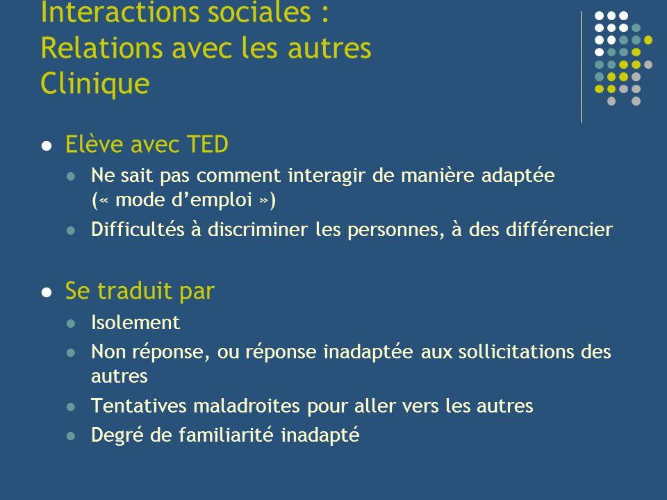 Interactions sociales : Relations avec les autres Clinique Elève avec TED Ne sait pas comment interagir de manière adaptée (« mode demploi ») Difficul
