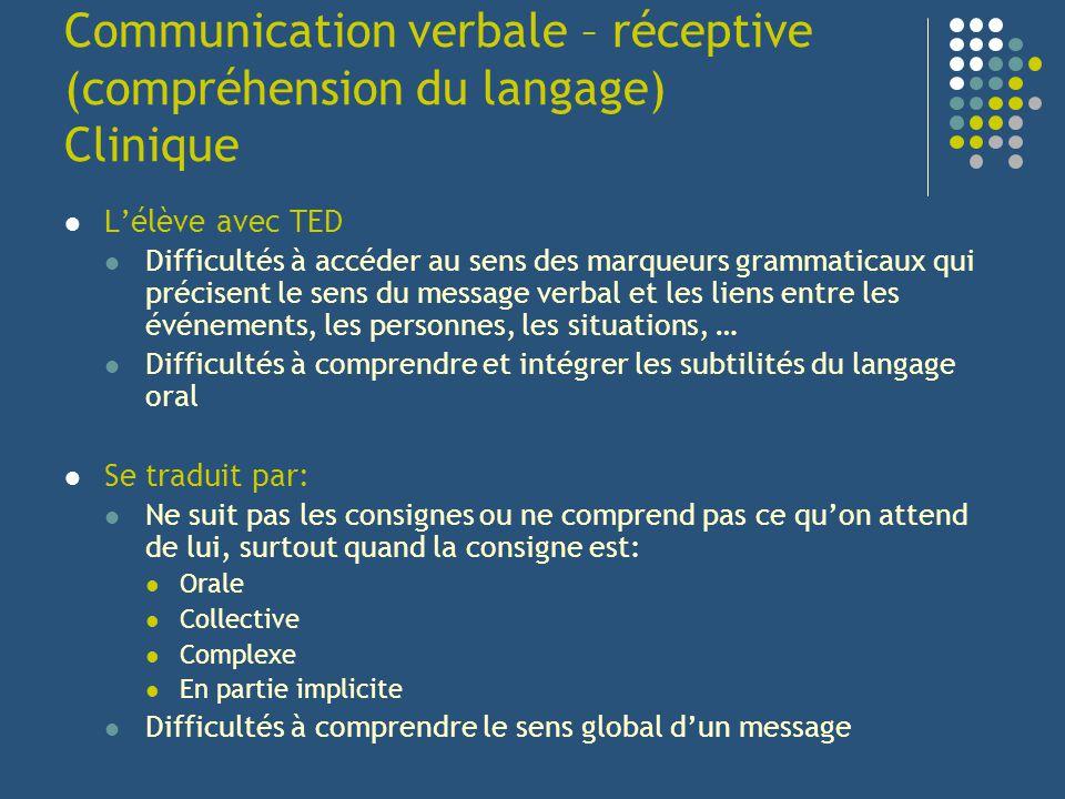 Communication verbale – réceptive (compréhension du langage) Clinique Lélève avec TED Difficultés à accéder au sens des marqueurs grammaticaux qui pré