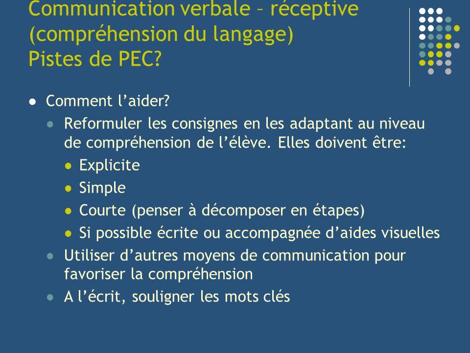 Communication verbale – réceptive (compréhension du langage) Pistes de PEC? Comment laider? Reformuler les consignes en les adaptant au niveau de comp