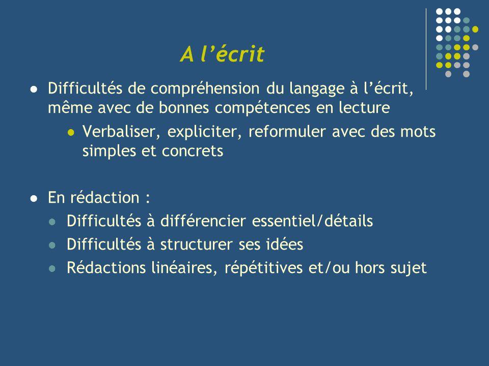 A lécrit Difficultés de compréhension du langage à lécrit, même avec de bonnes compétences en lecture Verbaliser, expliciter, reformuler avec des mots