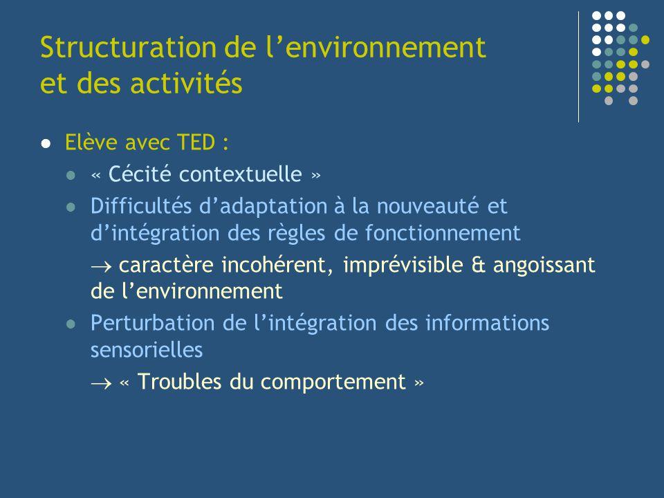 Structuration de lenvironnement et des activités Elève avec TED : « Cécité contextuelle » Difficultés dadaptation à la nouveauté et dintégration des r
